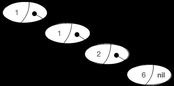 Komórki Cons wefekcie wywołania funkcji